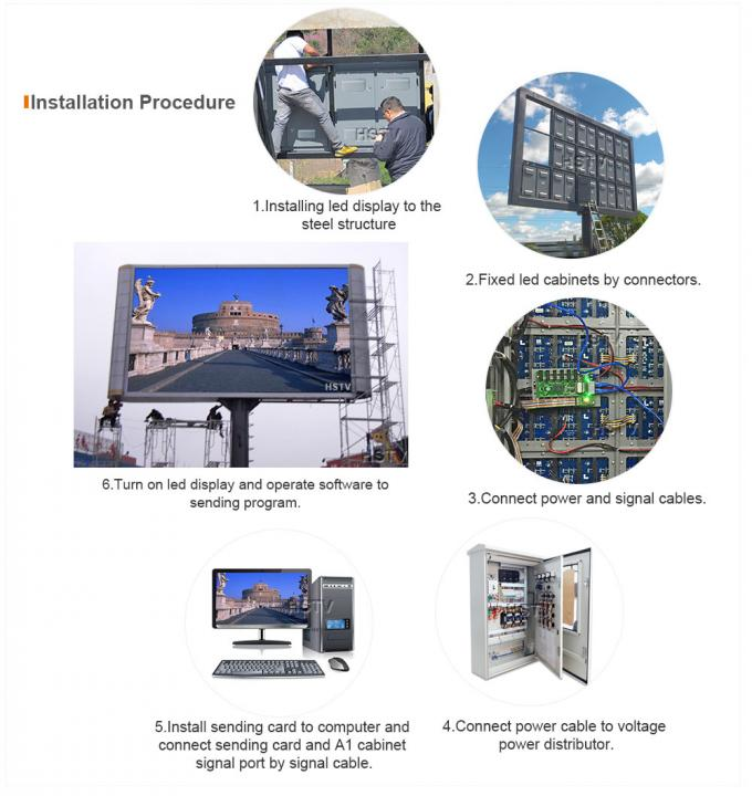 Wide View Angle P10mm Outdoor Fixed LED Display 960*960mm Waterproof CabinetFor Commercial Center / Supermarkets 0